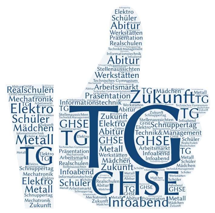 Die Profile des Technisches Gymnasiums an den GHSE